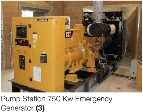 Pump Station 750 Kw Emergency Generator (3)